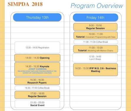 SIMPDA 2018 Program Overview